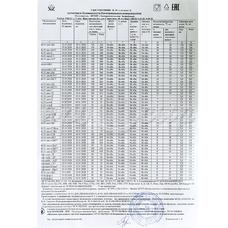 Термофильная закваска для сыра БК-Углич-ТНВ (1ЕА)